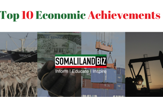 Top 10 Economic Achievements in Somaliland Since 1991